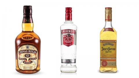 Top 10 Iconic Global Liquor Brands