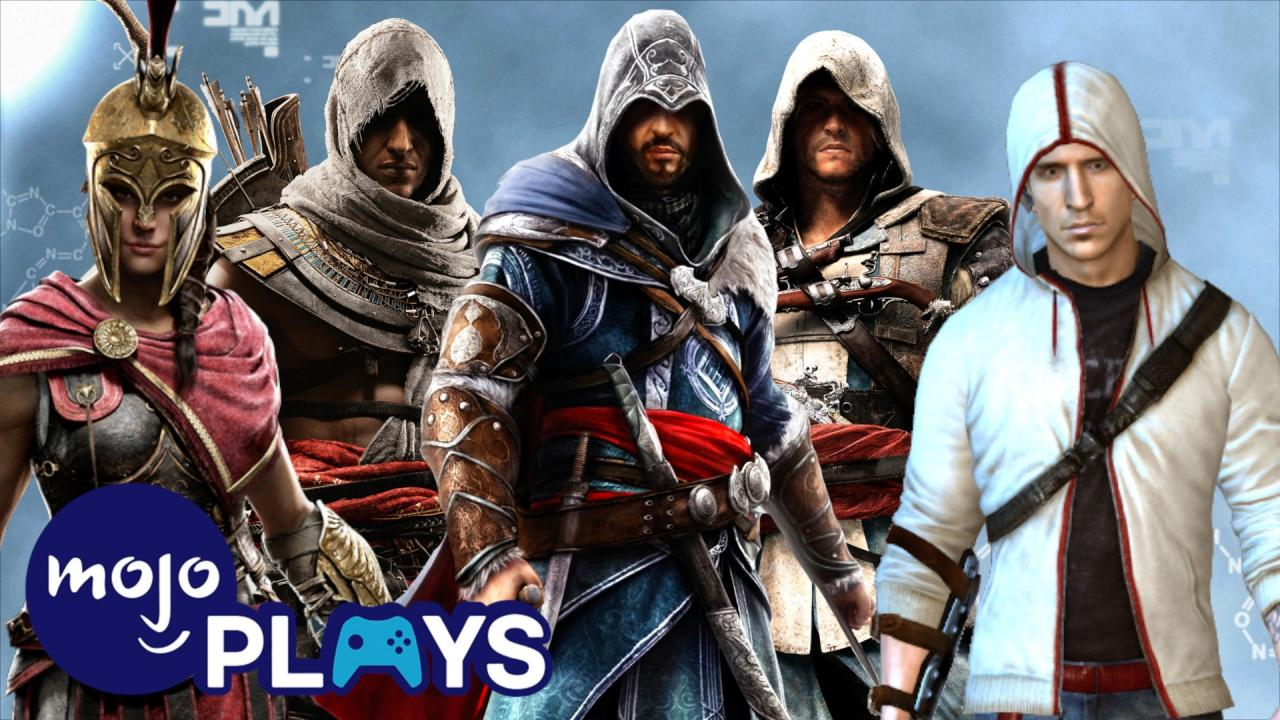 Assassin S Creed Timeline Explained In Depth Watchmojo Com